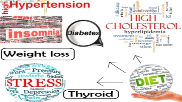 Diet for managing blood pressure / Cholestrol / Diabetes