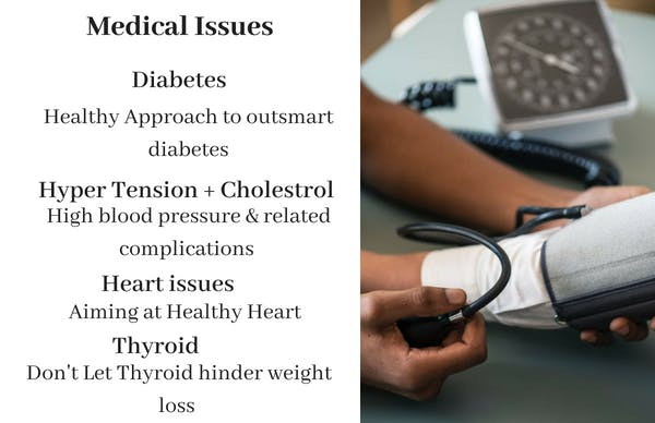 Dietician for Health - Slide 3