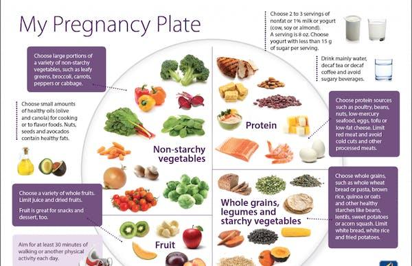 Diet Mantra by Dietitian Kamini Sinha, Noida - Slide 10