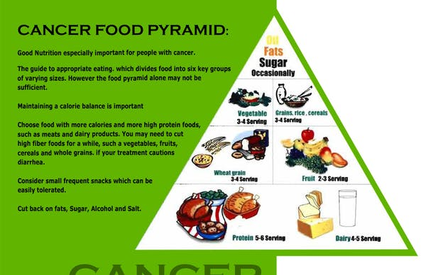 Diet Mantra by Dietitian Kamini Sinha, Noida - Slide 11